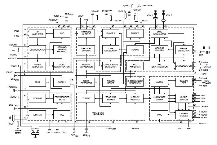 TDA8362B S7 block diagram.