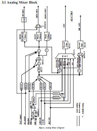 ALC203 block diagram