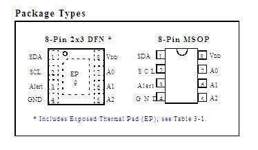 mcp9804t block diagram