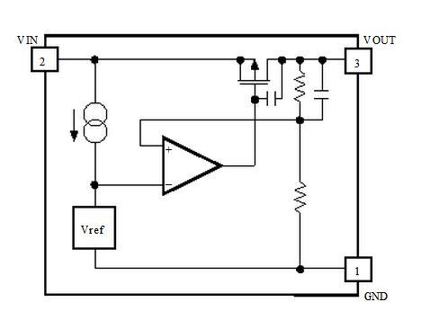 RH5RE50AA-T1-F block diagram