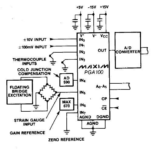 PGA100AG pin connection