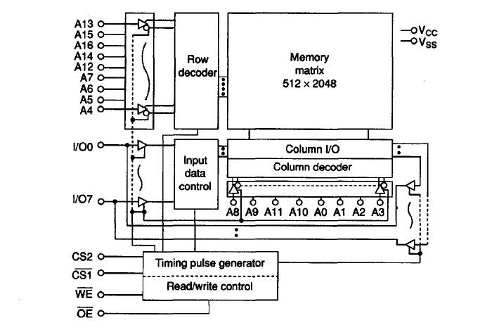 HM628128LFP-10 block diagram