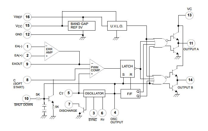 KA3525A block diagram