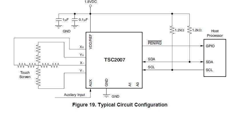 TSC2006IRTJT block diagram