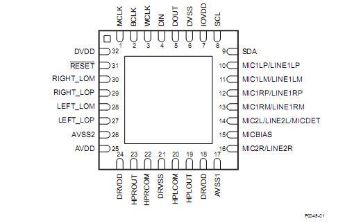 TLV320AIC310 Pin Configuration