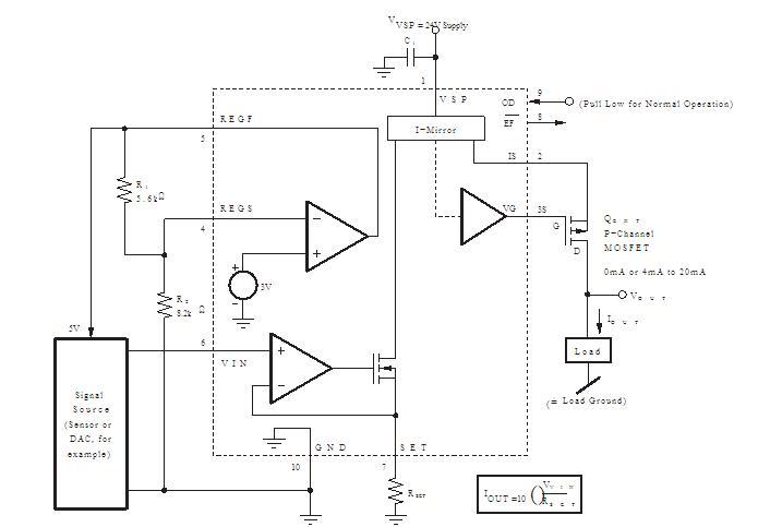 XTR111AIDRCT block diagram