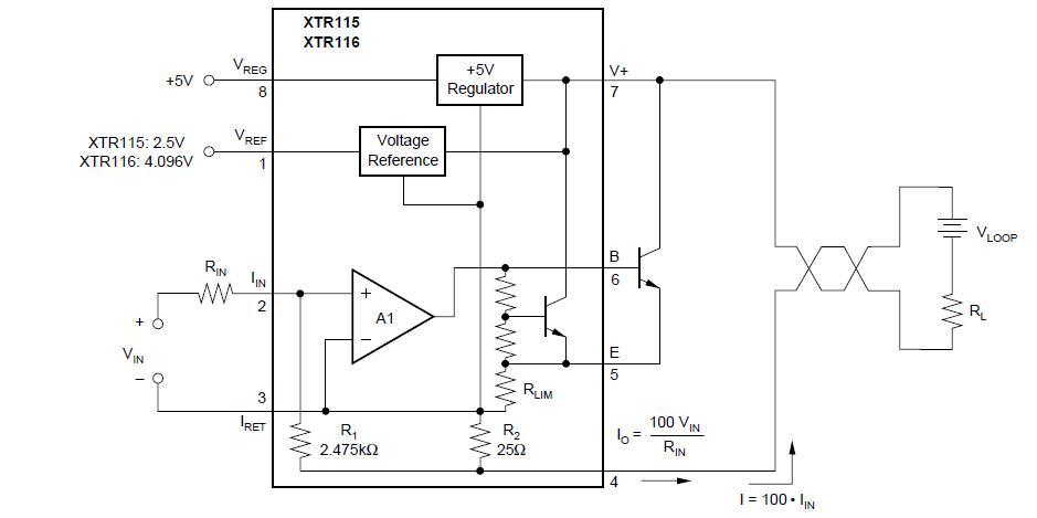 XTR115UA block diagram