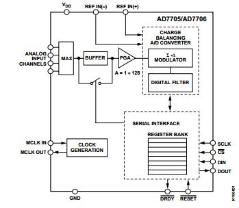 AD7705BR block diagram