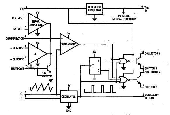 SG3524J block diagram