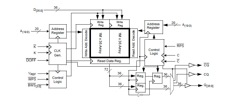 AT45DB161D-MU pin connection