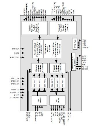 PM7385-BI pin connection
