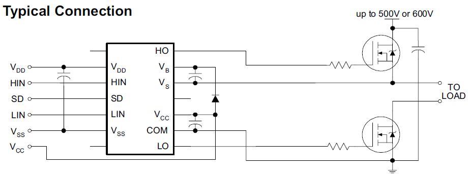 IR2113S block diagram