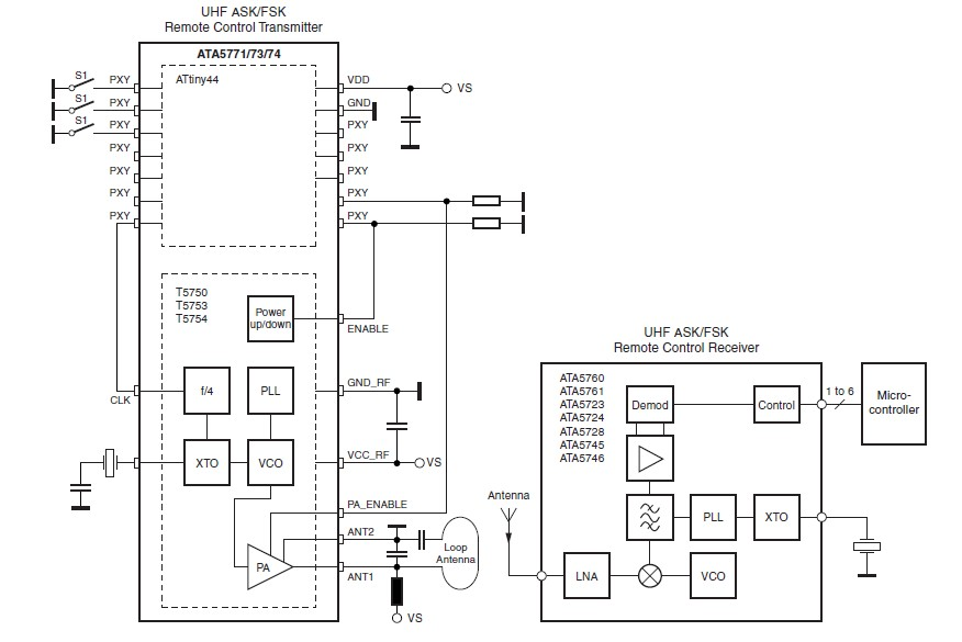 ATA5824 pin connection