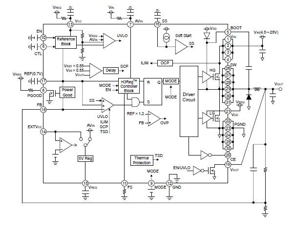 BD95513MUV-E2 pin connection