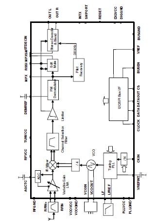wiring diagram for boss v plow with Boss Dvd Wiring Diagram on King Snow Plow Wiring Diagram also Western Star Wiring Schematic together with Intake Heater Wiring Diagram furthermore Western Plow Controller Wiring Diagram also Fisher Plow Light Wiring Diagram 9 Pin.