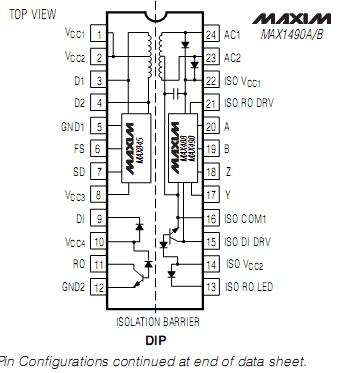 MAX1480BEPI Pin Configuration