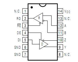 MAX485CPA Pin Configuration