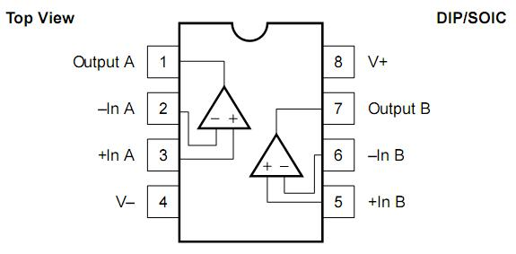 OPA2604AP Pin Configuration