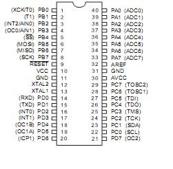 ATMEGA32L-8PU Pin Configuration