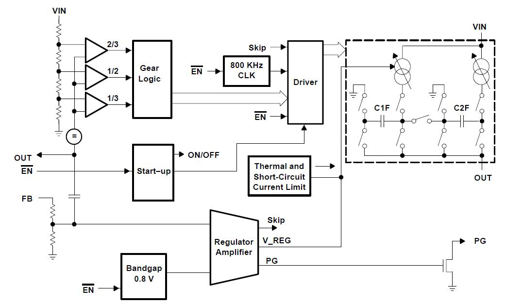 TPS60500DGSR block diagram