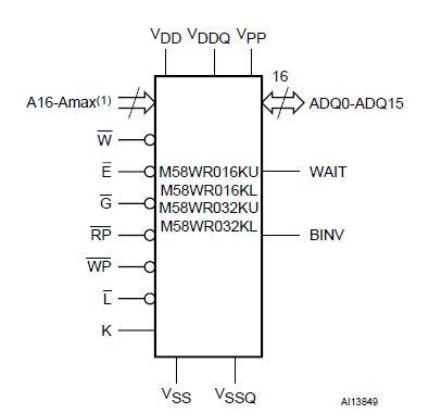 M58WR032KB70ZB6 block diagram