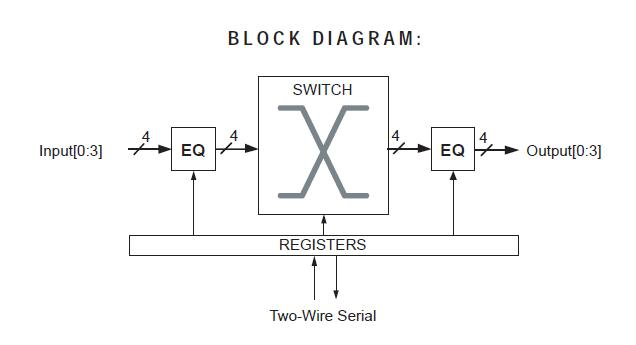 VSC3303XHV block diagram