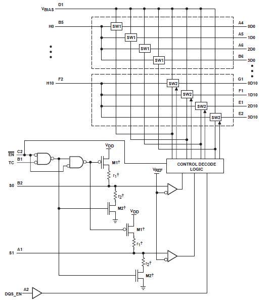 CBTU4411EE block diagram