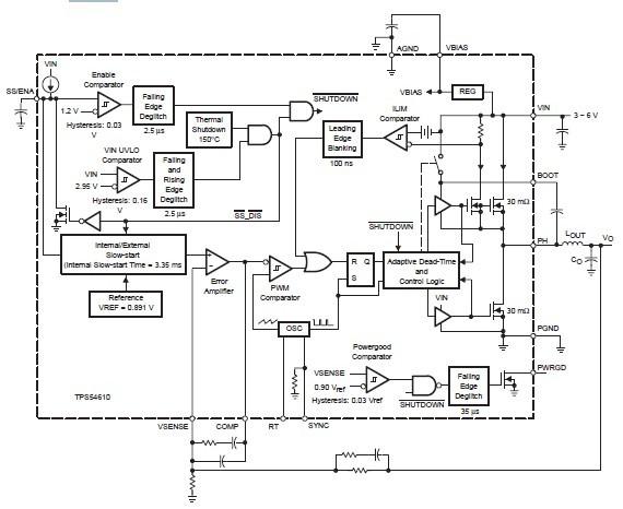 TPS54610 block diagram
