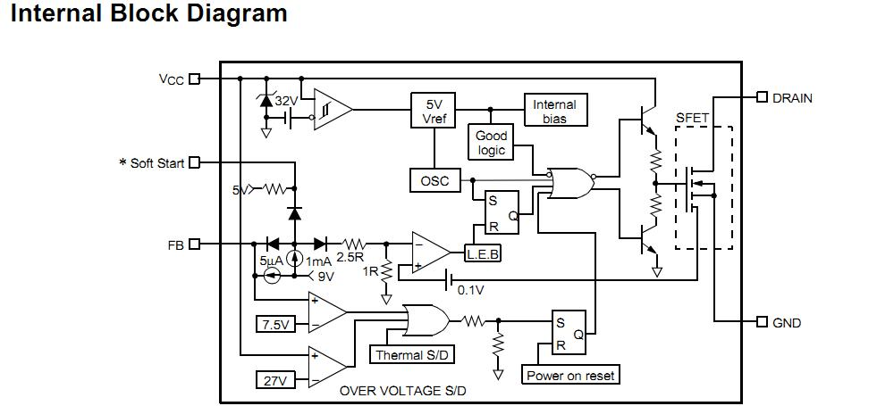 KA5M02659RN block diagram