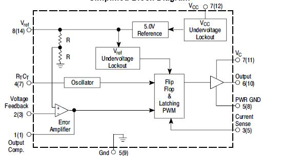 UC3845BVN block diagram