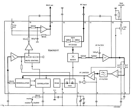 The TDA7021T integrated radio receiver circuit is for portable radios, stereo as well...