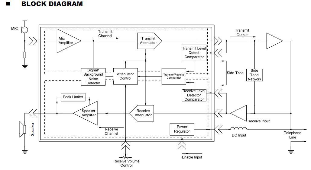 MC34014DWR2 block diagram