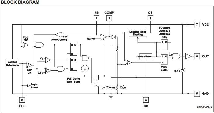 UCC2804D block diagram