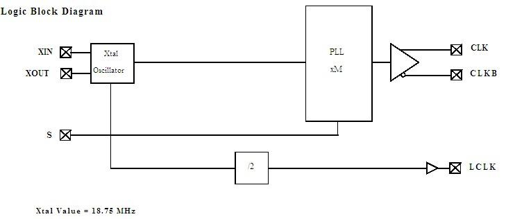 CY2212ZC-2 block diagram
