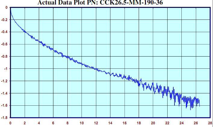 CCK26.5-MM-190-30 block diagram