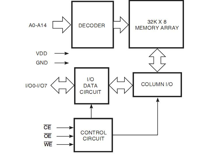 4 20ma to 0 5v circuit diagram