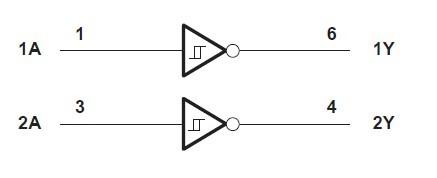 SN74LVC2G14DCKR logic diagram