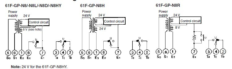 61F-GP-N8 pin connection